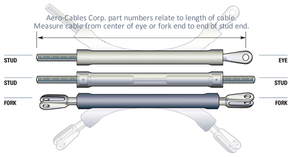 Aero-Cables Corp. part numbers